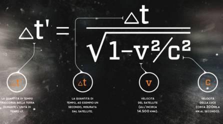 relatività ristretta
